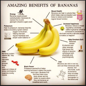 Banana benefits spread sheet